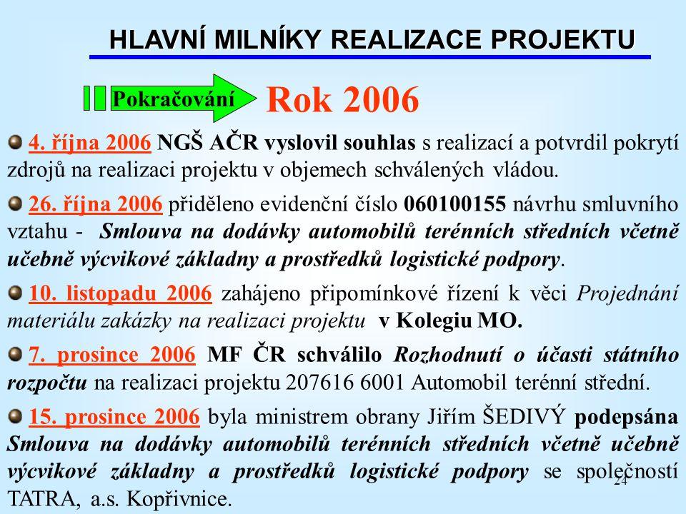 24 HLAVNÍ MILNÍKY REALIZACE PROJEKTU Rok 2006 4. října 2006 NGŠ AČR vyslovil souhlas s realizací a potvrdil pokrytí zdrojů na realizaci projektu v obj