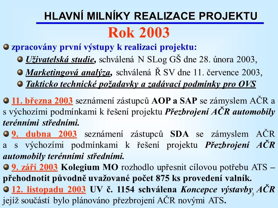 3 HLAVNÍ MILNÍKY REALIZACE PROJEKTU Rok 2003 zpracovány první výstupy k realizaci projektu: Uživatelská studie, schválená N SLog GŠ dne 28. února 2003