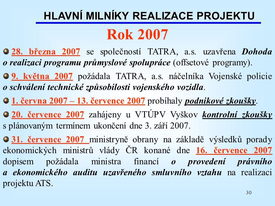 30 HLAVNÍ MILNÍKY REALIZACE PROJEKTU Rok 2007 28. března 2007 se společností TATRA, a.s. uzavřena Dohoda o realizaci programu průmyslové spolupráce (o