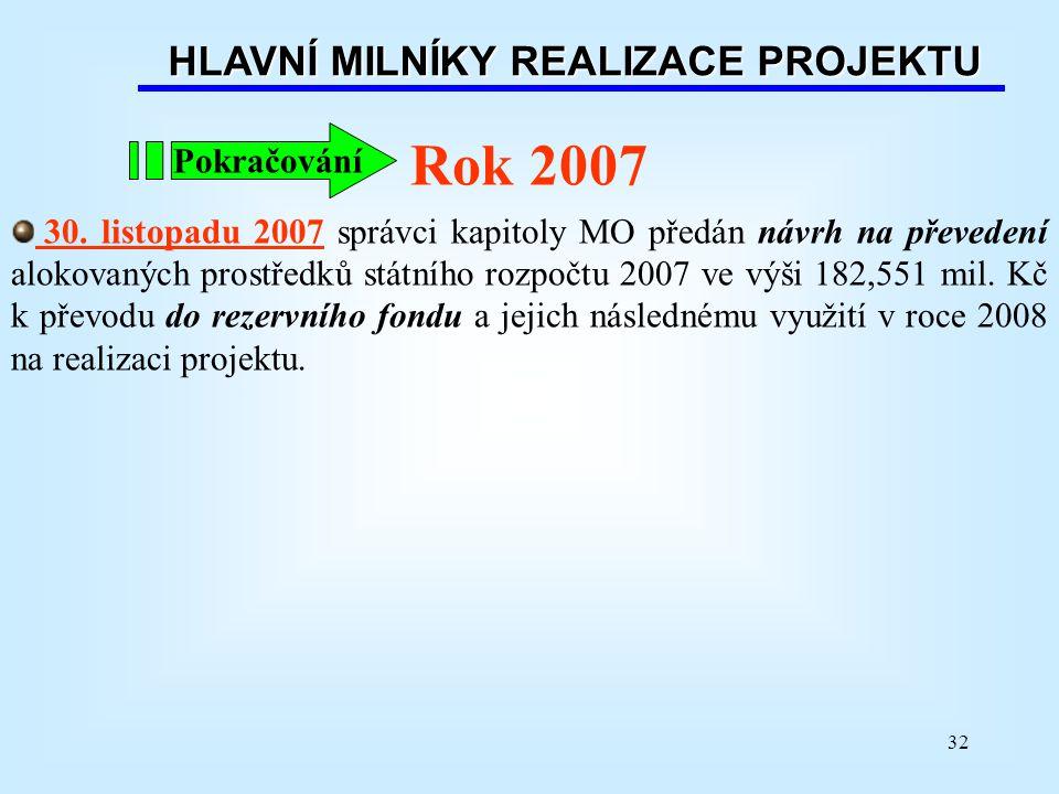 32 HLAVNÍ MILNÍKY REALIZACE PROJEKTU Rok 2007 30. listopadu 2007 správci kapitoly MO předán návrh na převedení alokovaných prostředků státního rozpočt