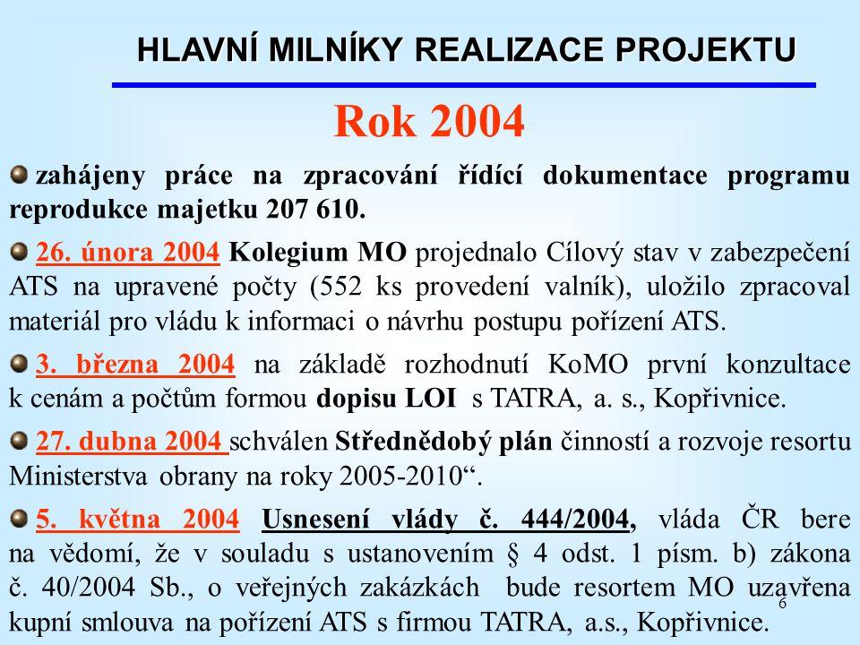 6 HLAVNÍ MILNÍKY REALIZACE PROJEKTU Rok 2004 zahájeny práce na zpracování řídící dokumentace programu reprodukce majetku 207 610.