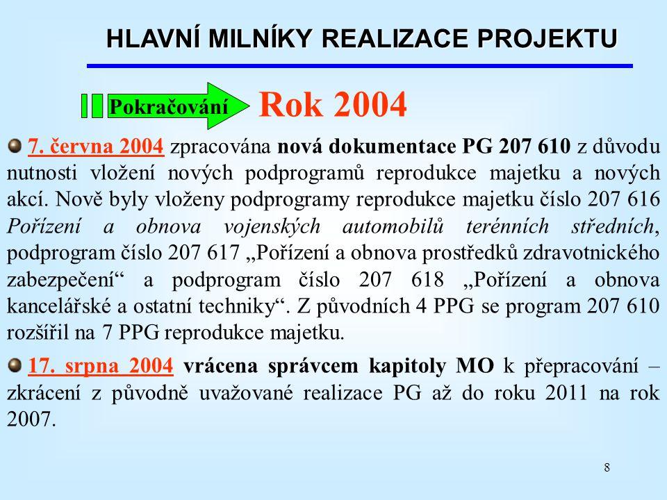 8 Rok 2004 7. června 2004 zpracována nová dokumentace PG 207 610 z důvodu nutnosti vložení nových podprogramů reprodukce majetku a nových akcí. Nově b