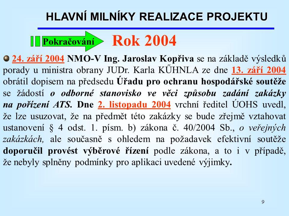 9 HLAVNÍ MILNÍKY REALIZACE PROJEKTU Rok 2004 24.září 2004 NMO-V Ing.