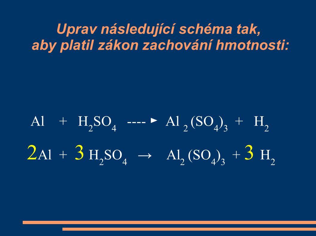 Uprav následující schéma tak, aby platil zákon zachování hmotnosti: Al + H 2 SO 4 ---- ► Al 2 (SO 4 ) 3 + H 2 2 Al + 3 H 2 SO 4 → Al 2 (SO 4 ) 3 + 3 H