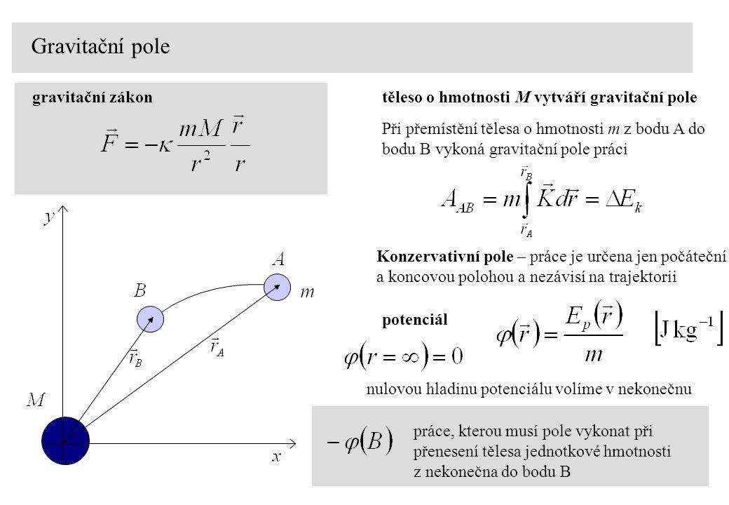 Gravitační pole gravitační zákon Při přemístění tělesa o hmotnosti m z bodu A do bodu B vykoná gravitační pole práci Konzervativní pole – práce je urč