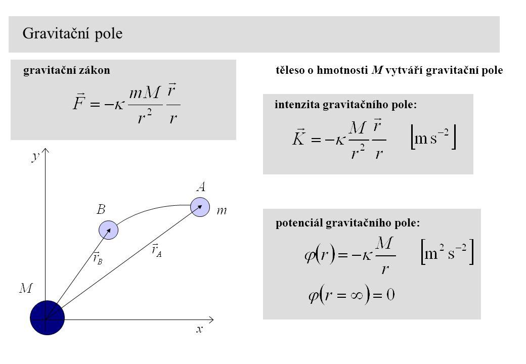 Gravitační pole gravitační zákon potenciál gravitačního pole: těleso o hmotnosti M vytváří gravitační pole intenzita gravitačního pole:
