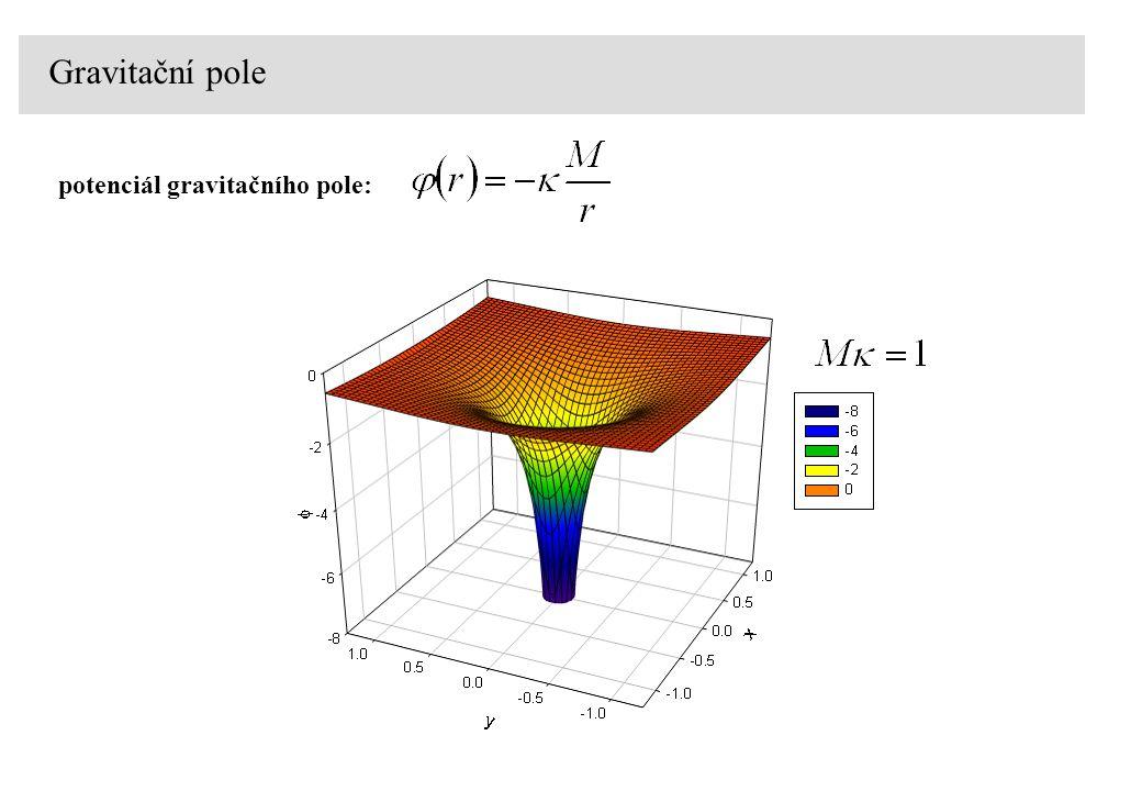 Gravitační pole potenciál gravitačního pole: