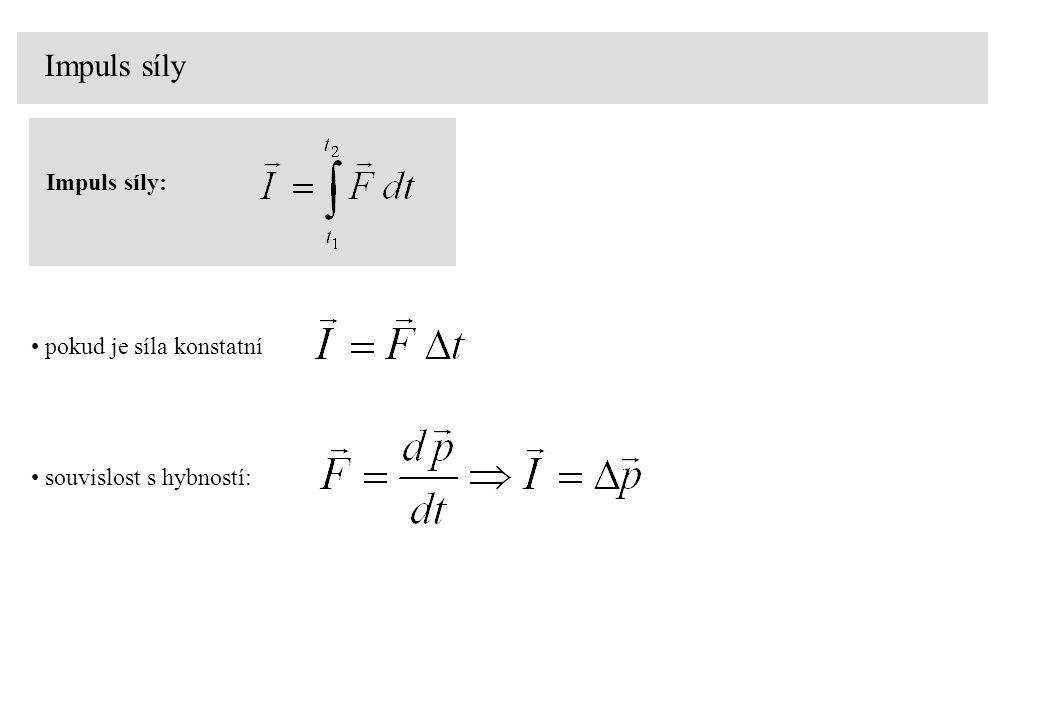 Impuls síly pokud je síla konstatní Impuls síly: souvislost s hybností: