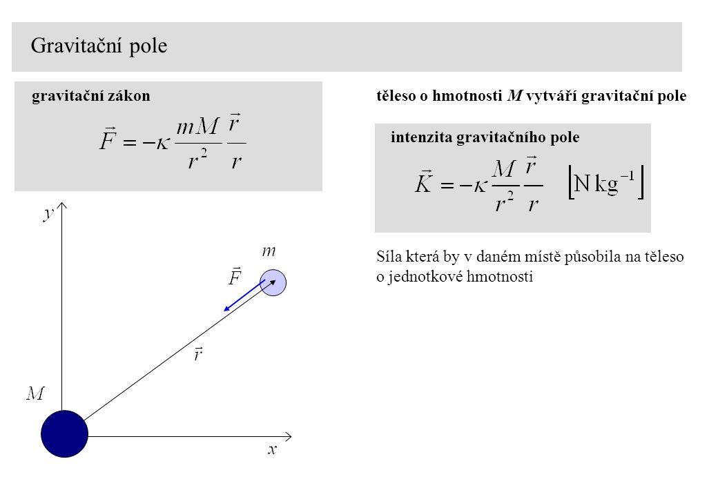 Gravitační pole gravitační zákontěleso o hmotnosti M vytváří gravitační pole intenzita gravitačního pole Síla která by v daném místě působila na těleso o jednotkové hmotnosti Při přemístění tělesa o hmotnosti m z bodu A do bodu B vykoná gravitační pole práci