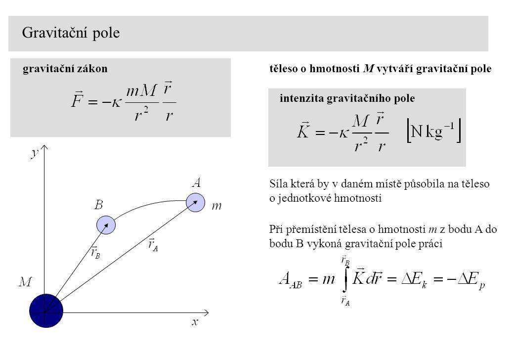 Gravitační pole gravitační zákon Při přemístění tělesa o hmotnosti m z bodu A do bodu B vykoná gravitační pole práci Konzervativní pole – práce je určena jen počáteční a koncovou polohou a nezávisí na trajektorii nulovou hladivnu potenciální energie volíme v nekonečnu práce, kterou musí pole vykonat při přenesení tělesa z nekonečna do bodu B potenciální energie těleso o hmotnosti M vytváří gravitační pole