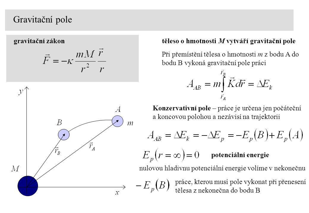 Gravitační pole gravitační zákon Při přemístění tělesa o hmotnosti m z bodu A do bodu B vykoná gravitační pole práci Konzervativní pole – práce je určena jen počáteční a koncovou polohou a nezávisí na trajektorii nulovou hladinu potenciálu volíme v nekonečnu práce, kterou musí pole vykonat při přenesení tělesa jednotkové hmotnosti z nekonečna do bodu B potenciál těleso o hmotnosti M vytváří gravitační pole