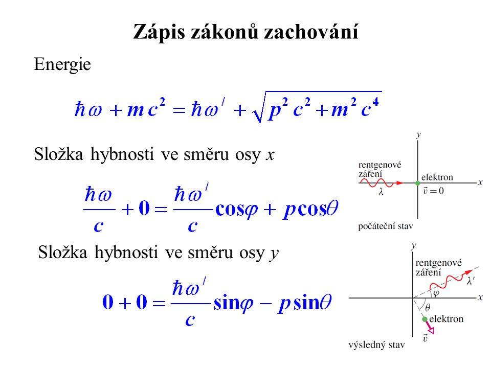 Zápis zákonů zachování Energie Složka hybnosti ve směru osy x Složka hybnosti ve směru osy y