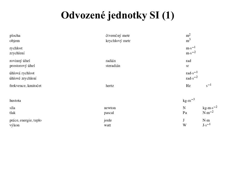 Odvozené jednotky SI (1)