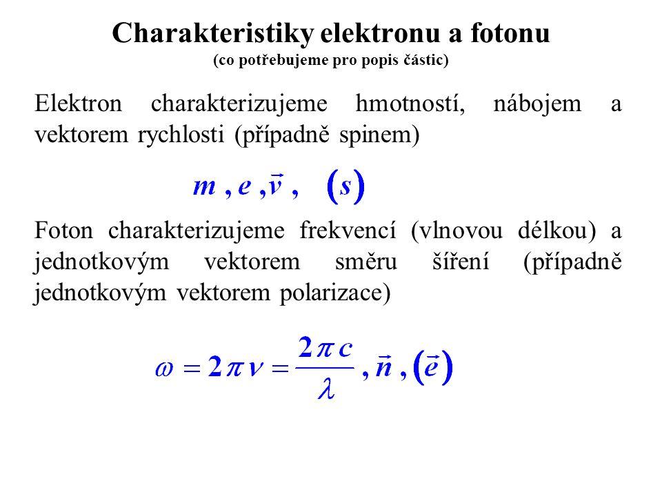 Zkratky pro různé jednotky energie Btu = British thermal unit erg = erg ft.lb = foot - pound hp.h = horse power hour J = Joule cal = kalorie kW.h = kilowatthodina eV = elektrovolt kg = kilogram u = atomová hmotnostní jednotka