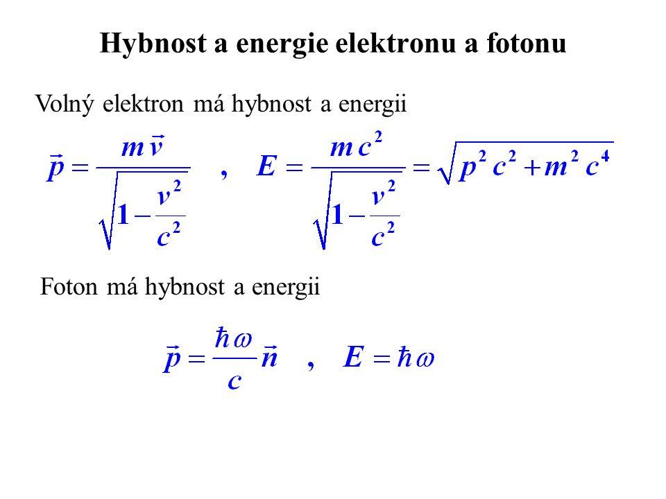 Hybnost a energie elektronu a fotonu Volný elektron má hybnost a energii Foton má hybnost a energii