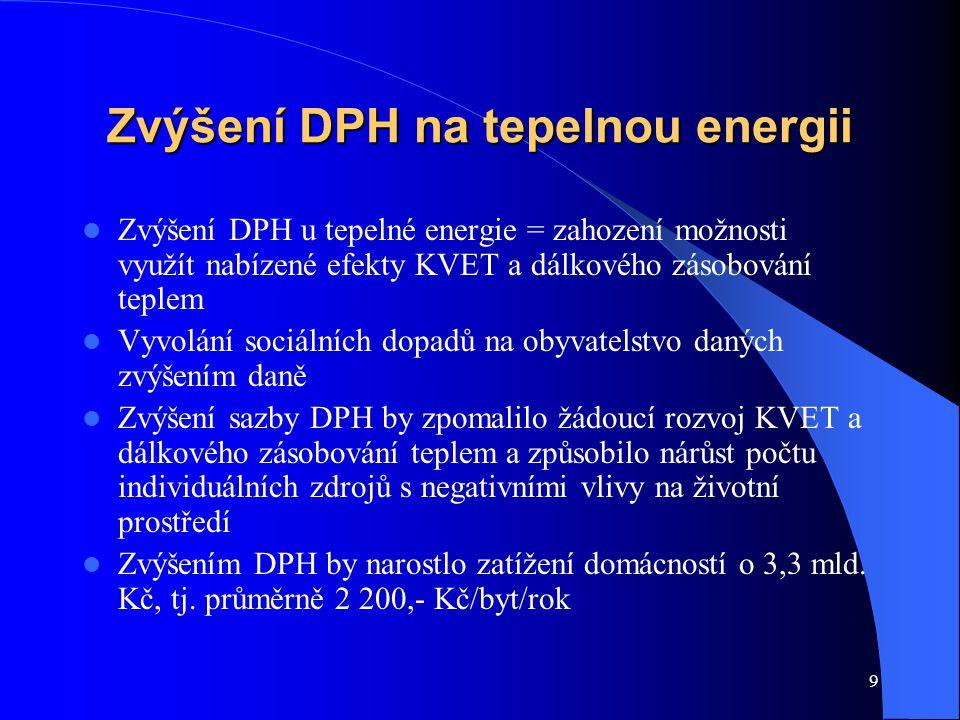 9 Zvýšení DPH na tepelnou energii Zvýšení DPH u tepelné energie = zahození možnosti využít nabízené efekty KVET a dálkového zásobování teplem Vyvolání sociálních dopadů na obyvatelstvo daných zvýšením daně Zvýšení sazby DPH by zpomalilo žádoucí rozvoj KVET a dálkového zásobování teplem a způsobilo nárůst počtu individuálních zdrojů s negativními vlivy na životní prostředí Zvýšením DPH by narostlo zatížení domácností o 3,3 mld.