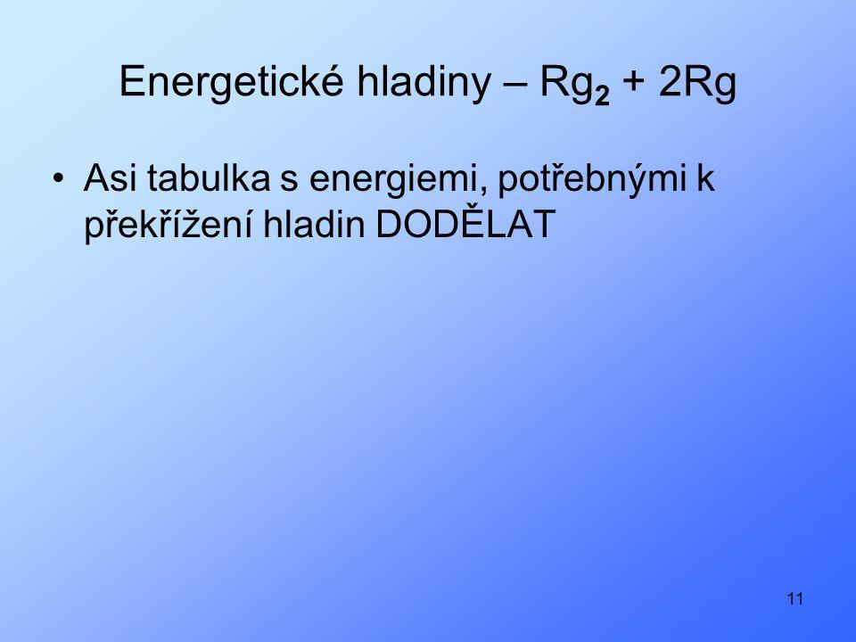 11 Energetické hladiny – Rg 2 + 2Rg Asi tabulka s energiemi, potřebnými k překřížení hladin DODĚLAT