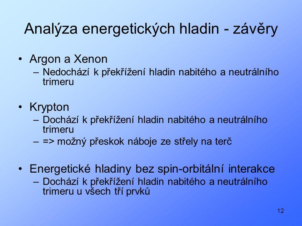 12 Analýza energetických hladin - závěry Argon a Xenon –Nedochází k překřížení hladin nabitého a neutrálního trimeru Krypton –Dochází k překřížení hladin nabitého a neutrálního trimeru –=> možný přeskok náboje ze střely na terč Energetické hladiny bez spin-orbitální interakce –Dochází k překřížení hladin nabitého a neutrálního trimeru u všech tří prvků