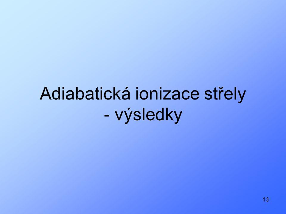 13 Adiabatická ionizace střely - výsledky