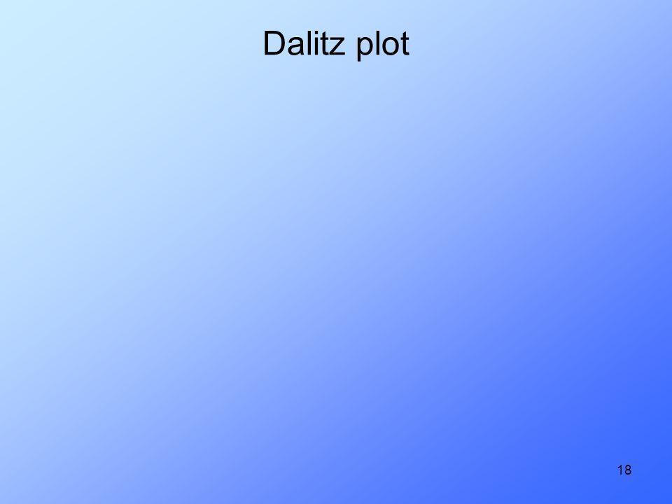 18 Dalitz plot