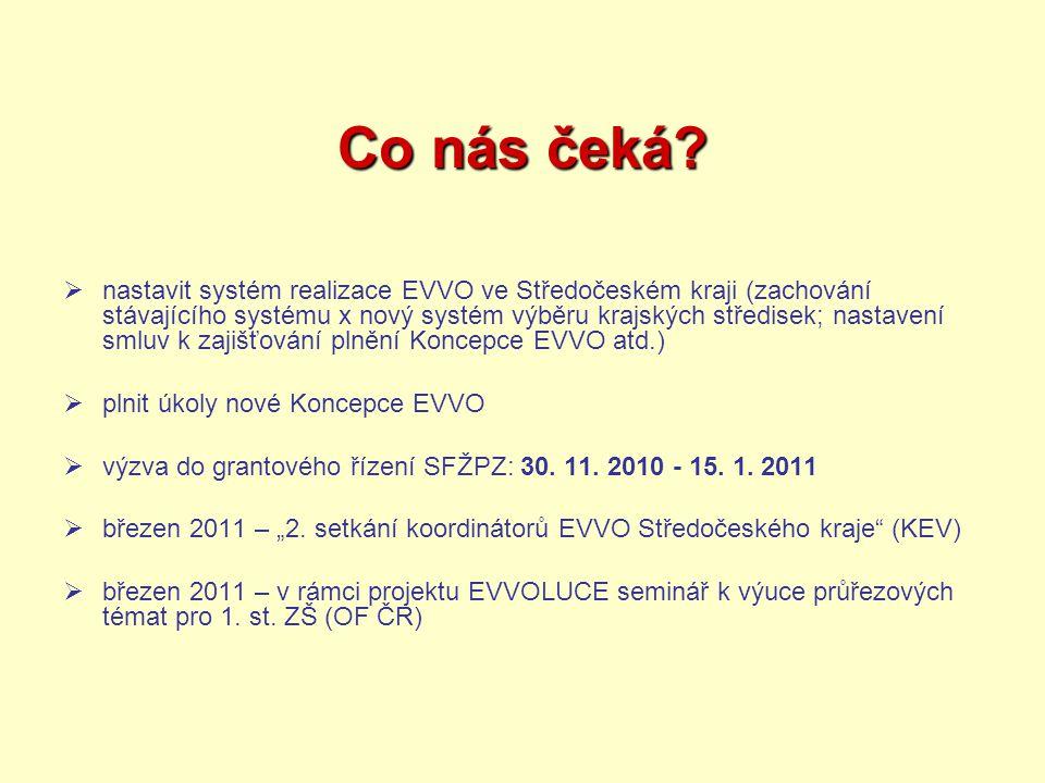 Co nás čeká?  nastavit systém realizace EVVO ve Středočeském kraji (zachování stávajícího systému x nový systém výběru krajských středisek; nastavení