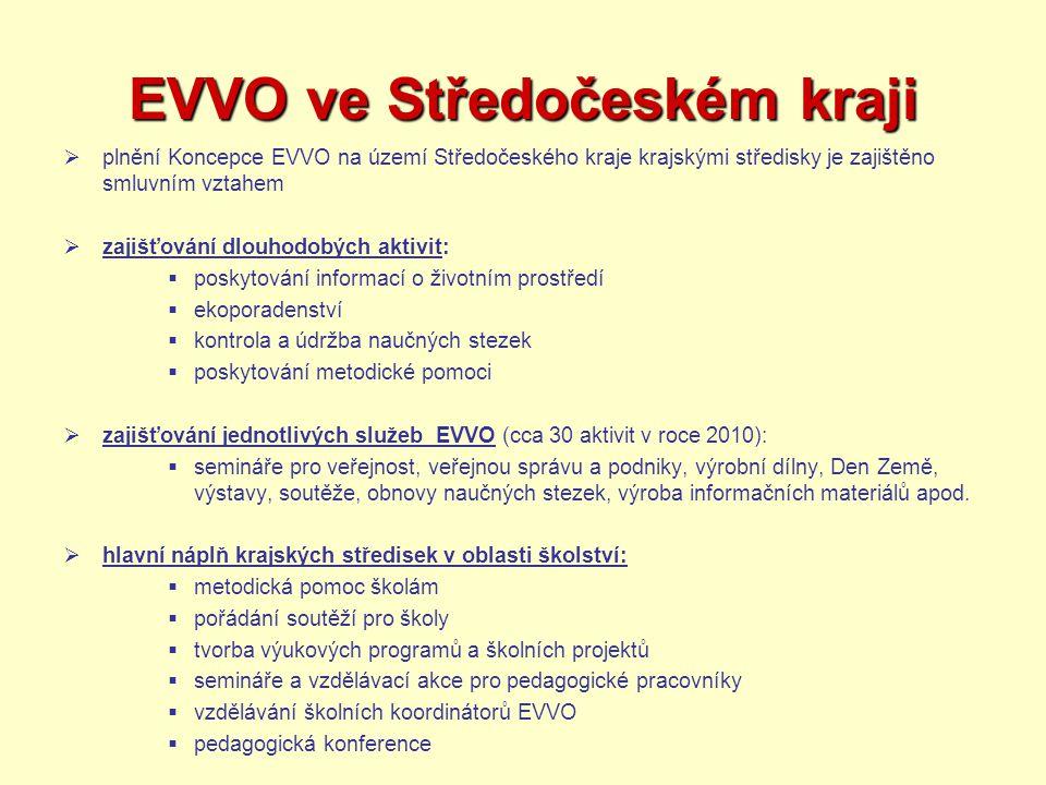 EVVO ve Středočeském kraji  plnění Koncepce EVVO na území Středočeského kraje krajskými středisky je zajištěno smluvním vztahem  zajišťování dlouhod