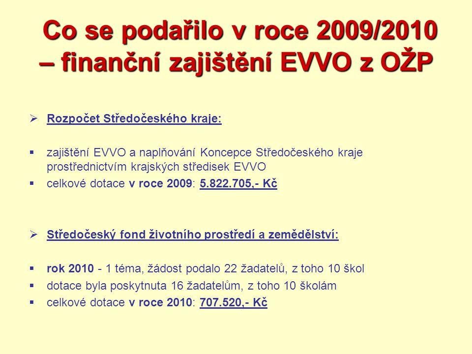 Co se podařilo v roce 2009/2010 – finanční zajištění EVVO z OŽP Co se podařilo v roce 2009/2010 – finanční zajištění EVVO z OŽP  Rozpočet Středočeské