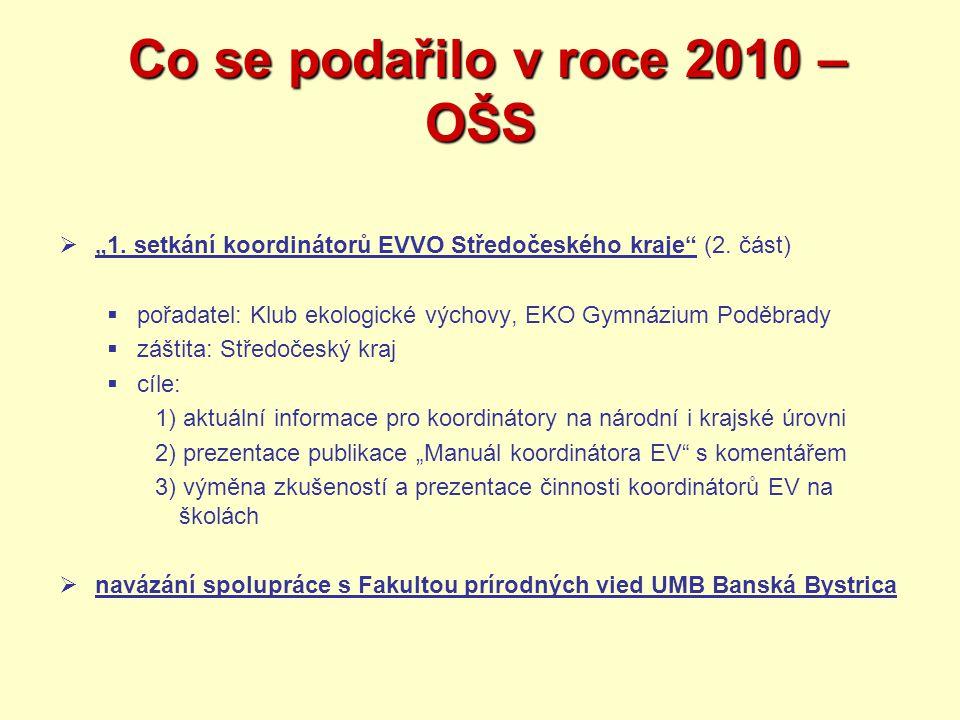 """Co se podařilo v roce 2010 – OŠS Co se podařilo v roce 2010 – OŠS  """"1. setkání koordinátorů EVVO Středočeského kraje"""" (2. část)  pořadatel: Klub eko"""
