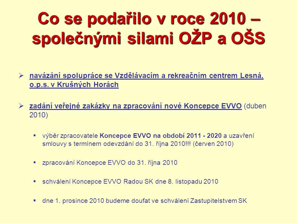 Co se podařilo v roce 2010 – společnými silami OŽP a OŠS  navázání spolupráce se Vzdělávacím a rekreačním centrem Lesná, o.p.s. v Krušných Horách  z