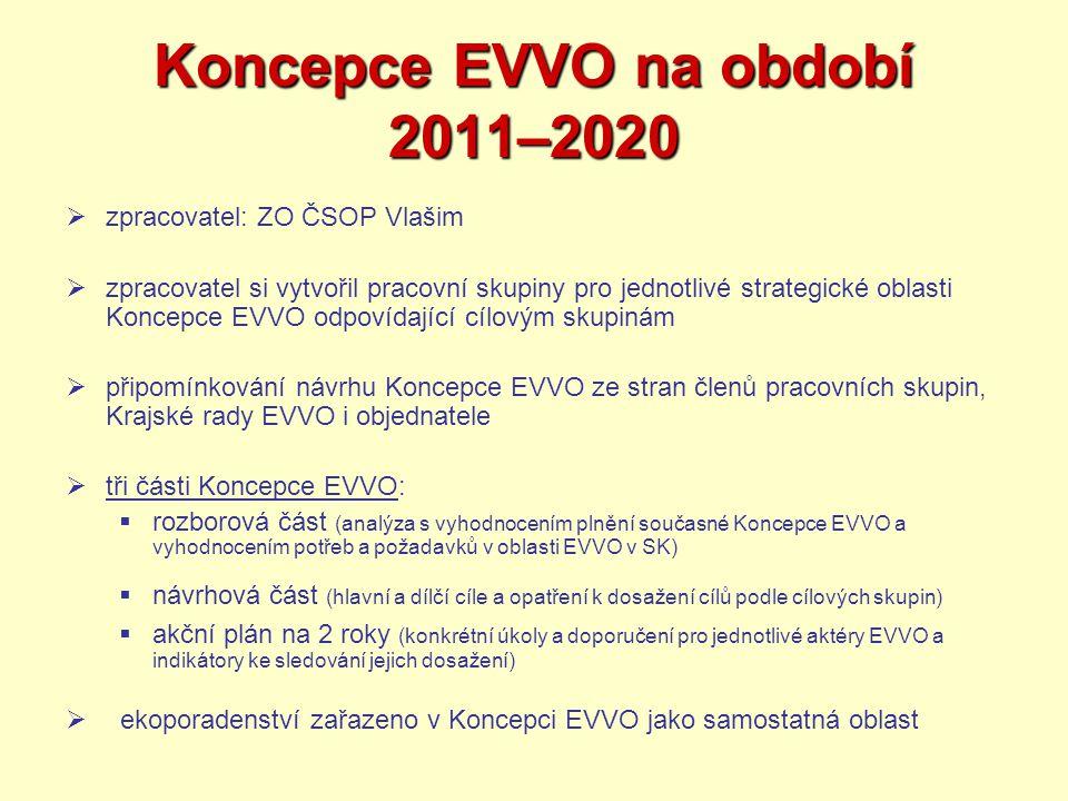 Koncepce EVVO na období 2011–2020  zpracovatel: ZO ČSOP Vlašim  zpracovatel si vytvořil pracovní skupiny pro jednotlivé strategické oblasti Koncepce