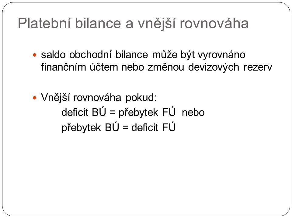 Platební bilance a vnější rovnováha saldo obchodní bilance může být vyrovnáno finančním účtem nebo změnou devizových rezerv Vnější rovnováha pokud: de