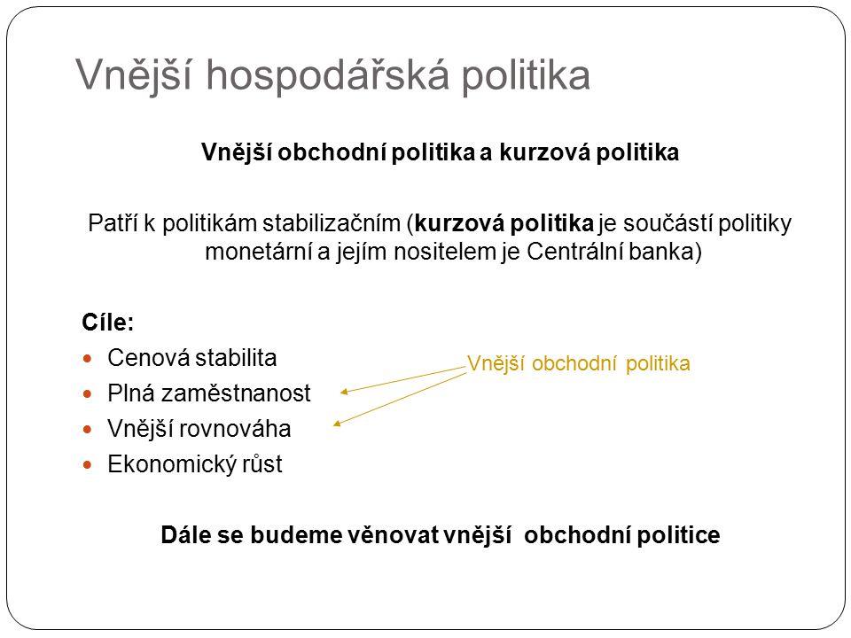 Vnější hospodářská politika Vnější obchodní politika a kurzová politika Patří k politikám stabilizačním (kurzová politika je součástí politiky monetár