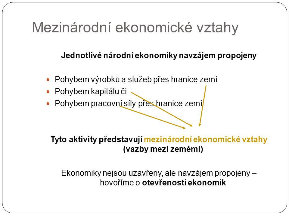 Mezinárodní ekonomické vztahy Jednotlivé národní ekonomiky navzájem propojeny Pohybem výrobků a služeb přes hranice zemí Pohybem kapitálu či Pohybem p