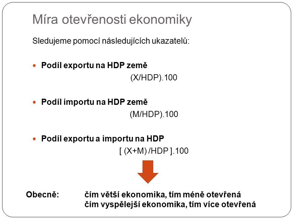 Míra otevřenosti ekonomiky Sledujeme pomocí následujících ukazatelů: Podíl exportu na HDP země (X/HDP).100 Podíl importu na HDP země (M/HDP).100 Podíl