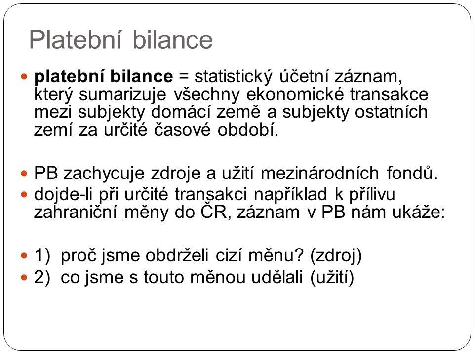Platební bilance platební bilance = statistický účetní záznam, který sumarizuje všechny ekonomické transakce mezi subjekty domácí země a subjekty osta