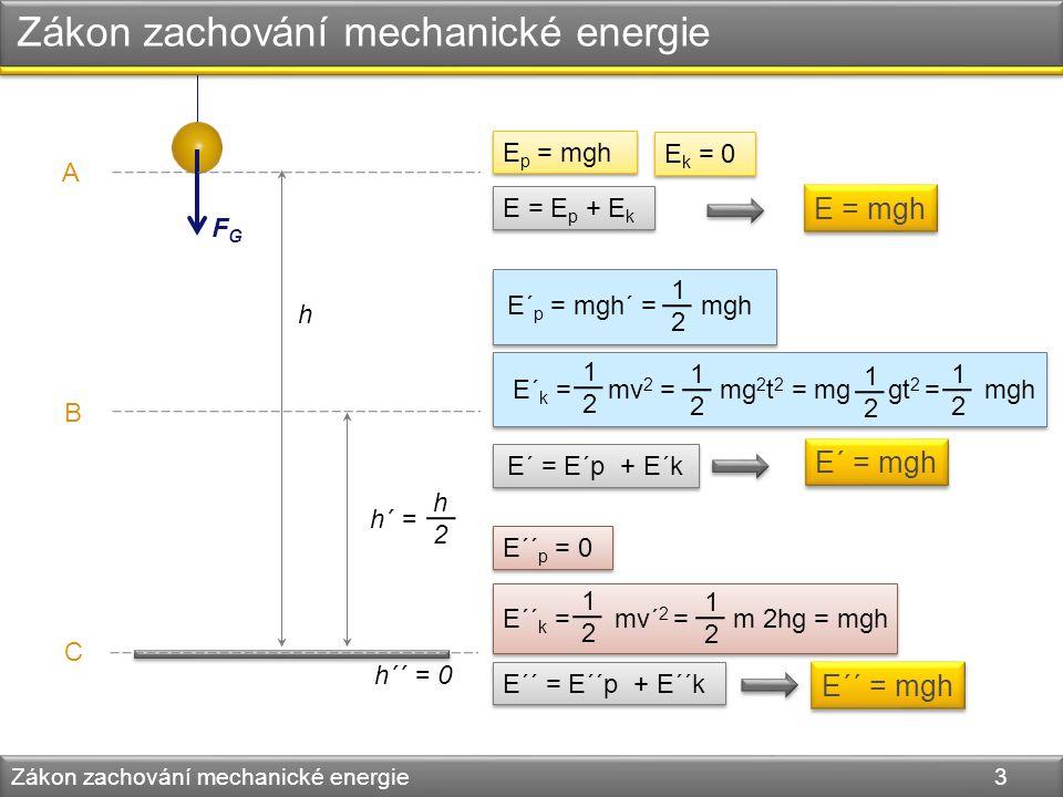 Zákon zachování mechanické energie Zákon zachování mechanické energie 3 E p = mgh E k = 0 FGFG A B C h h´ = h2h2 h´´ = 0 E´ p = mgh´ = mgh 1212 E = E