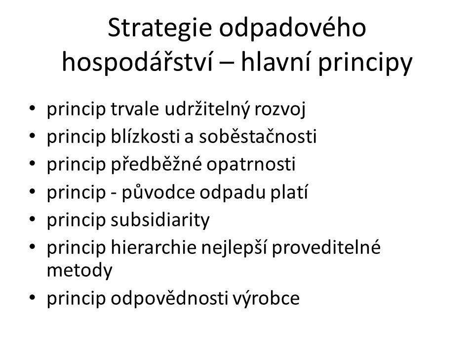 Strategie odpadového hospodářství – hlavní principy princip trvale udržitelný rozvoj princip blízkosti a soběstačnosti princip předběžné opatrnosti princip - původce odpadu platí princip subsidiarity princip hierarchie nejlepší proveditelné metody princip odpovědnosti výrobce
