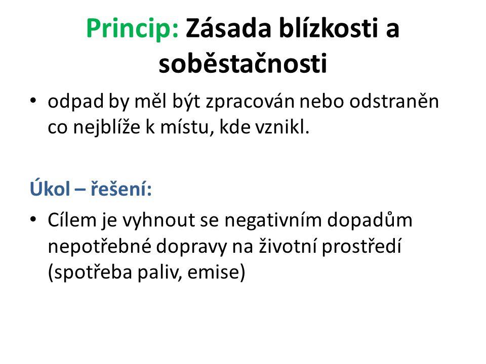 Princip: Zásada blízkosti a soběstačnosti odpad by měl být zpracován nebo odstraněn co nejblíže k místu, kde vznikl.