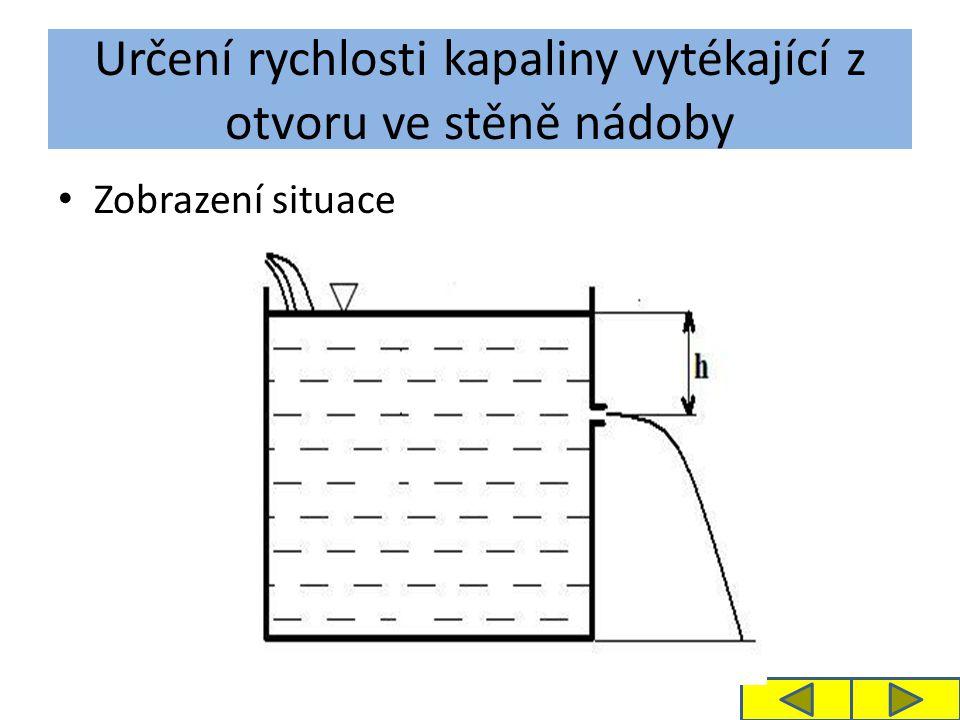 Určení rychlosti kapaliny vytékající z otvoru ve stěně nádoby Zobrazení situace