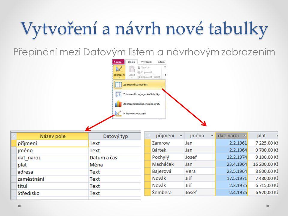 Přepínání mezi Datovým listem a návrhovým zobrazením Vytvoření a návrh nové tabulky