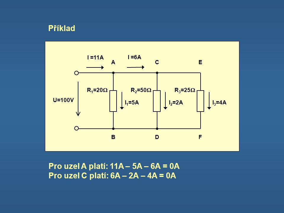 I 1 =5AI 2 =2AI 3 =4A I =11A I =6A U=100V R 1 =20  R 3 =25  R 2 =50  A BD C F E Pro uzel A platí: 11A – 5A – 6A = 0A Pro uzel C platí: 6A – 2A – 4A = 0A Příklad