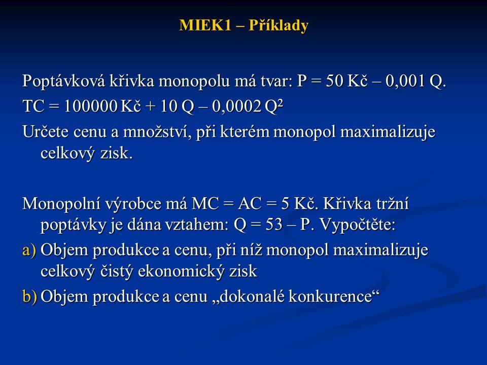 MIEK1 – Příklady Poptávková křivka monopolu má tvar: P = 50 Kč – 0,001 Q.