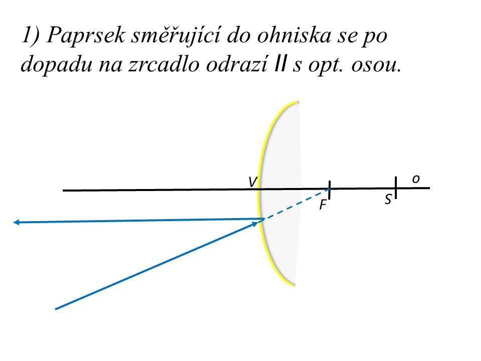 1) Paprsek směřující do ohniska se po dopadu na zrcadlo odrazí II s opt. osou. o F S V