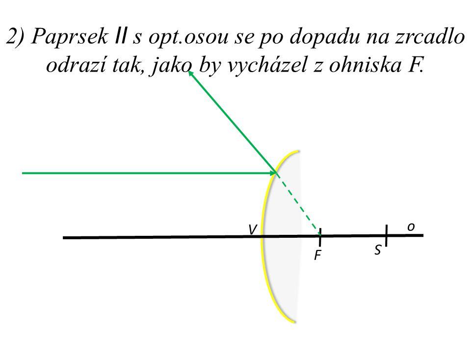 3) Paprsek směřující do středu křivosti se po dopadu na zrcadlo odrazí stejným směrem zpět. o F S V