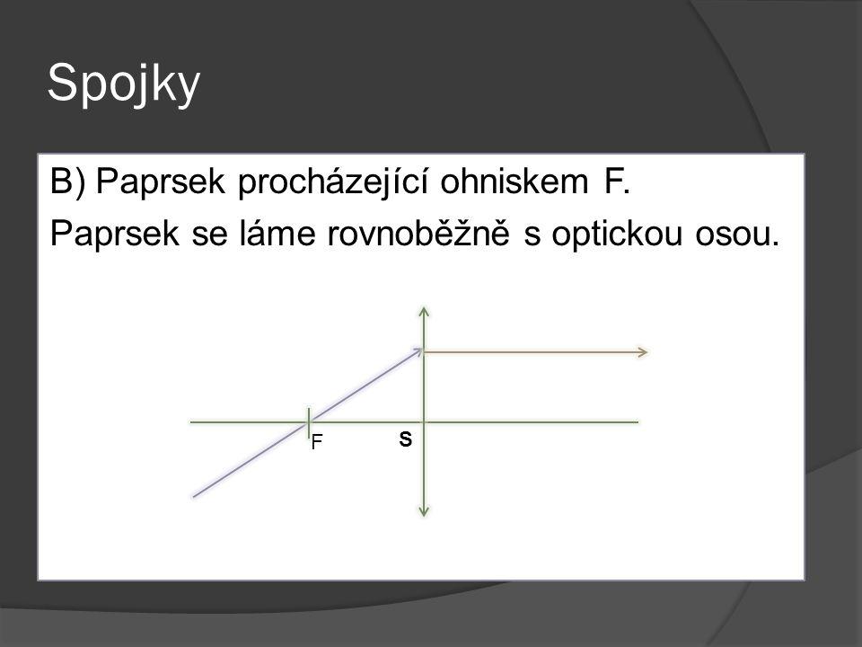 B) Paprsek procházející ohniskem F. Paprsek se láme rovnoběžně s optickou osou. F S