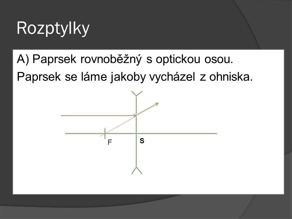 Rozptylky A) Paprsek rovnoběžný s optickou osou. Paprsek se láme jakoby vycházel z ohniska. F S
