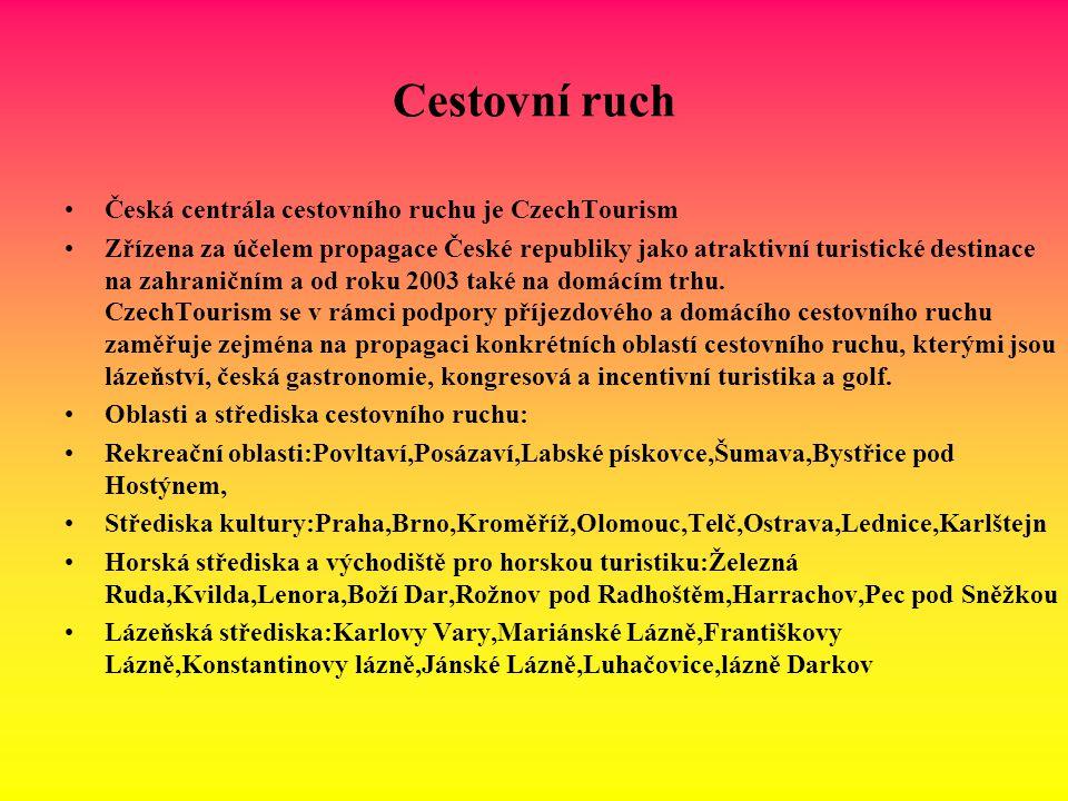 Cestovní ruch V roce 1997 navštívilo Českou republiku 17,4 mil.