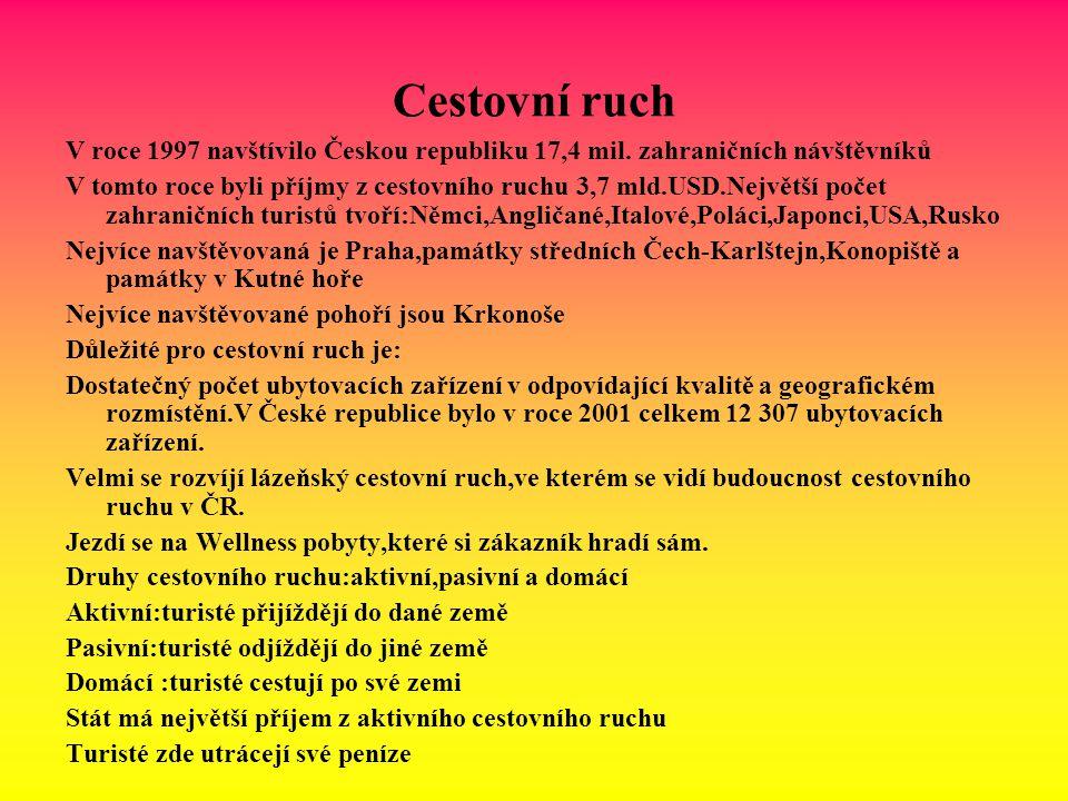 Cestovní ruch V roce 1997 navštívilo Českou republiku 17,4 mil. zahraničních návštěvníků V tomto roce byli příjmy z cestovního ruchu 3,7 mld.USD.Nejvě