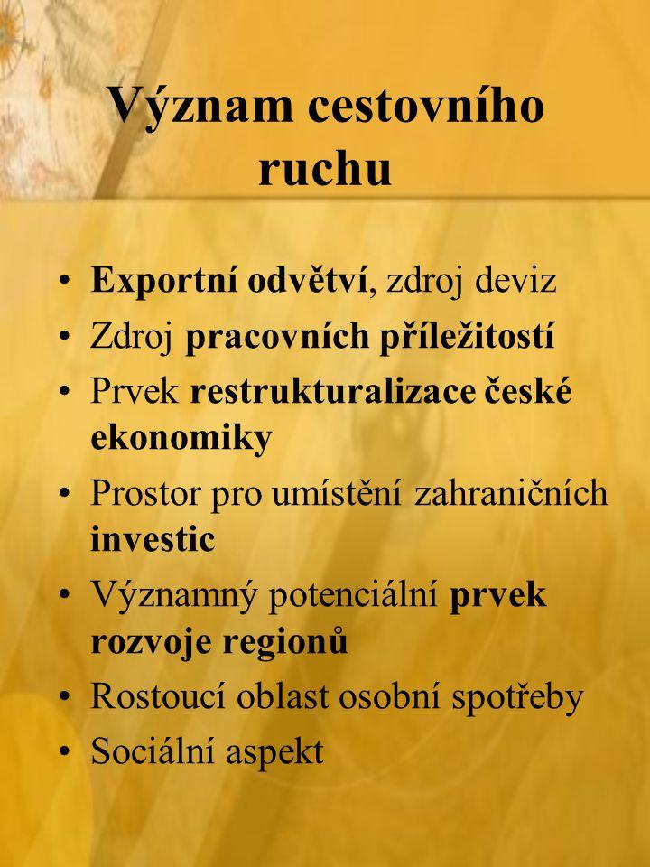 Význam cestovního ruchu Exportní odvětví, zdroj deviz Zdroj pracovních příležitostí Prvek restrukturalizace české ekonomiky Prostor pro umístění zahraničních investic Významný potenciální prvek rozvoje regionů Rostoucí oblast osobní spotřeby Sociální aspekt