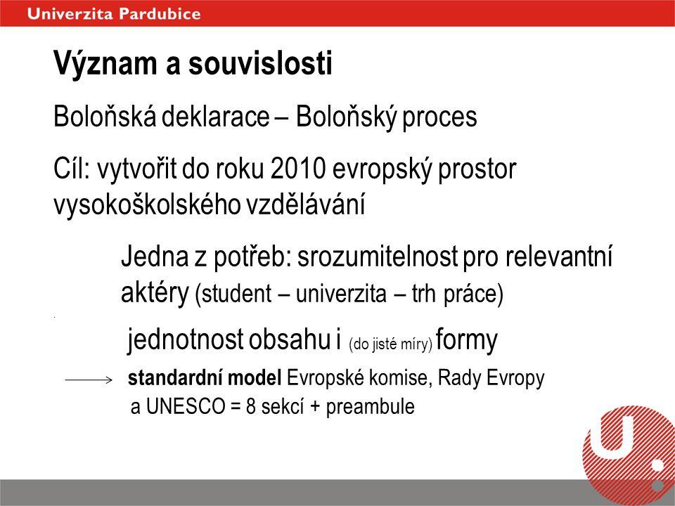 Význam a souvislosti Boloňská deklarace – Boloňský proces Cíl: vytvořit do roku 2010 evropský prostor vysokoškolského vzdělávání Jedna z potřeb: srozumitelnost pro relevantní aktéry (student – univerzita – trh práce).